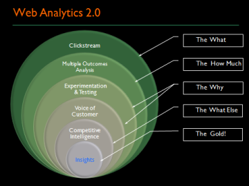 web_analytics_20_demystified.png